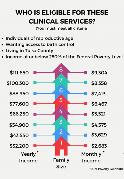 pautas-de-pobreza-2021-1