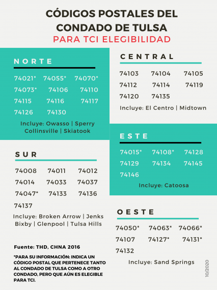 tulsa-county-spanish